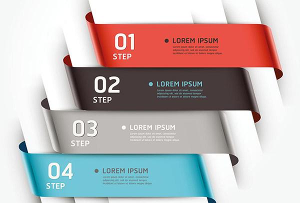 网站建设中页面框架和布局设计需注意的四个事项